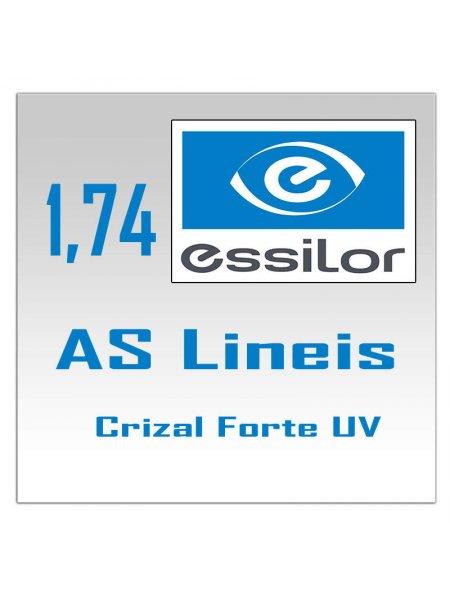 Однофокальные полимерные линзы AS Lineis Crizal Forte UV 1.74