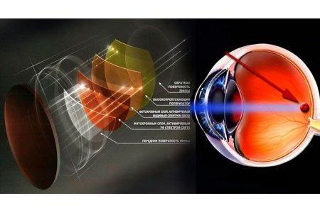 Зрение человека и поляризованный свет