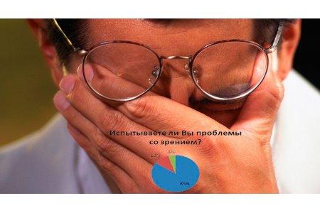 4 самые распространенные проблемы со зрением